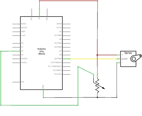 Analog Input To Servo Motor Using Arduino
