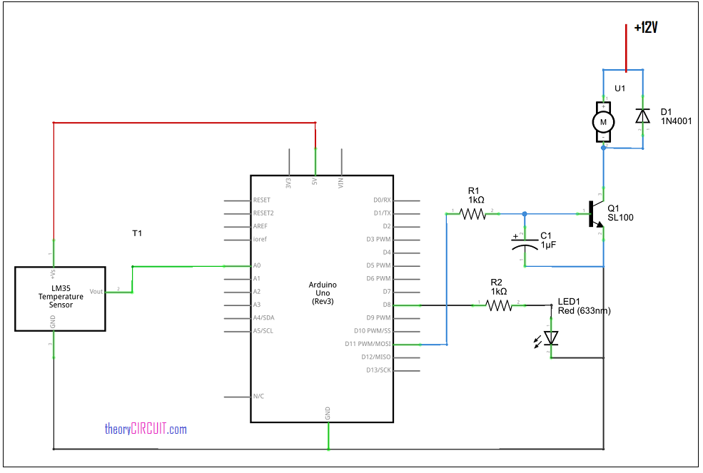 automatic fan speed controller circuit by arduino