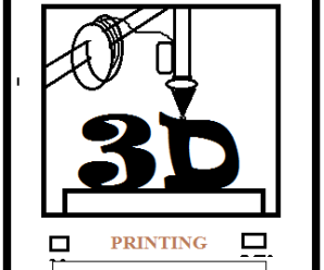 6 Affordable 3D printers to buy