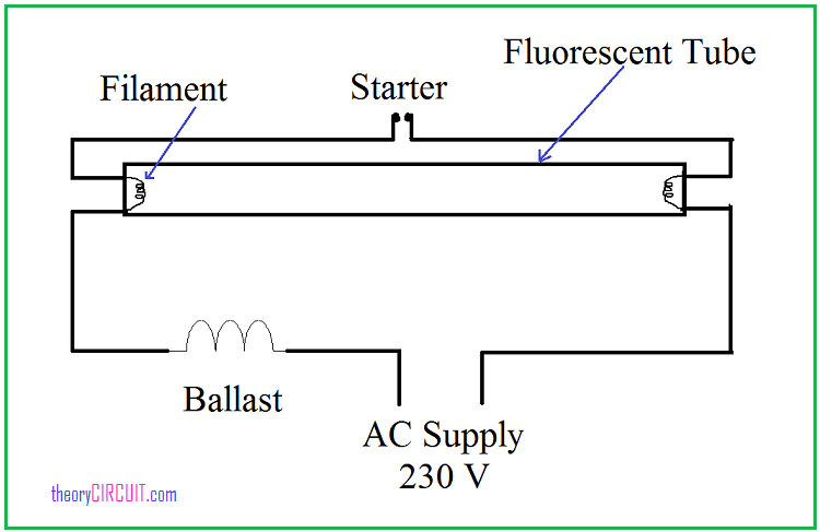 tube light connection diagram rh theorycircuit com fluorescent lamp circuit diagram pdf 12v fluorescent light circuit diagram