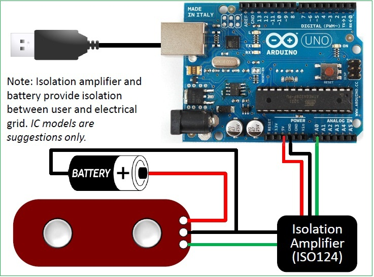 Myoware Muscle Sensor Interfacing with Arduino