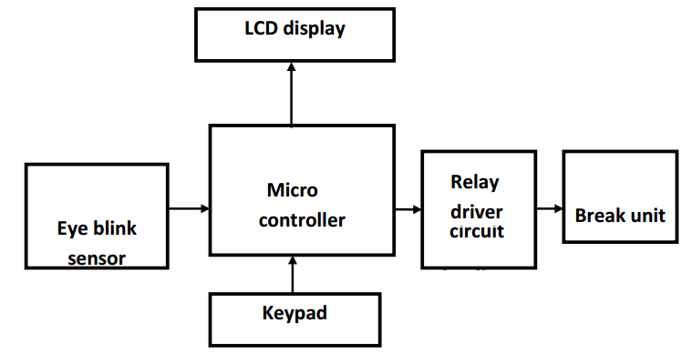 safety relay control diagram  safety  free engine image