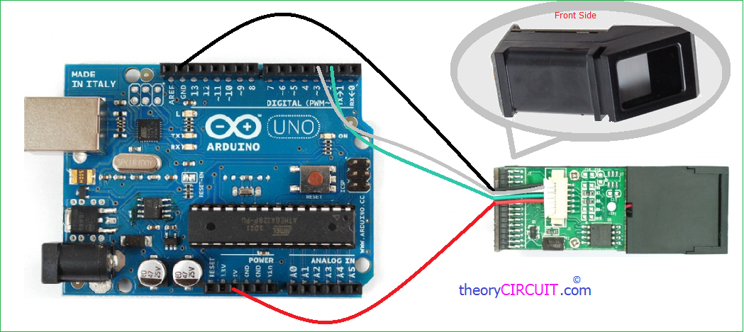 Arduino mega comparison