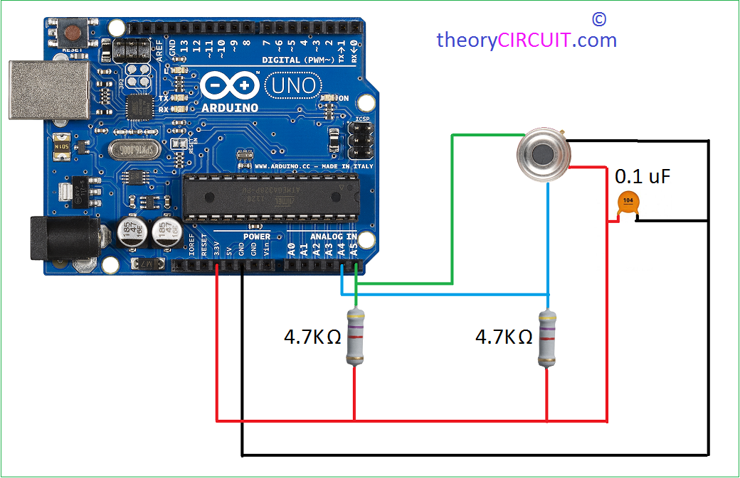 How modules from arduino work