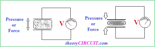 piezoelectric-pressure-transducer-working-principle