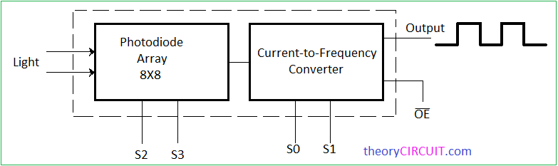 block-diagram-tcs3200