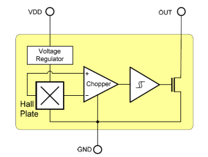 hall-effect-sensor-blockdiagram