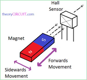 hall-sensor-magnet-detection