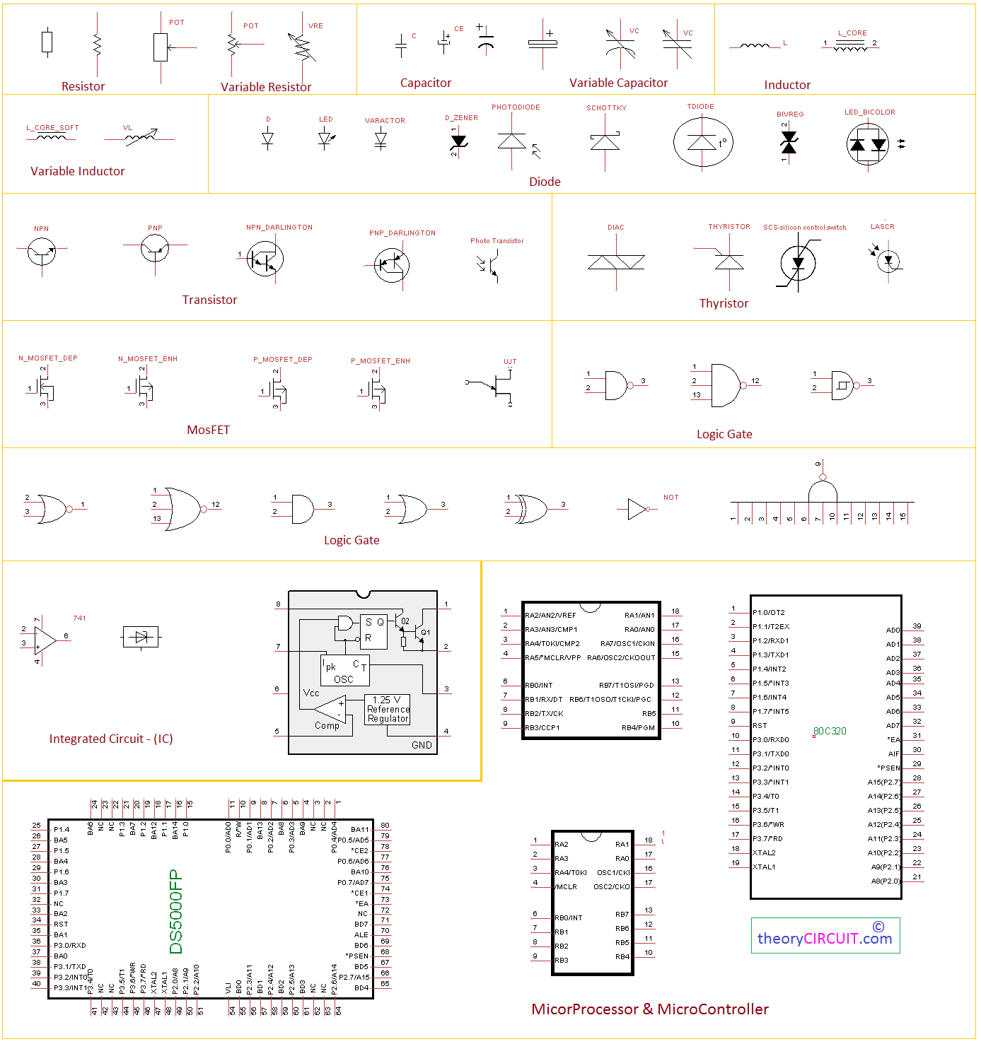 Electronic Components And Circuit Diagram Symbols Sign Led Wiring