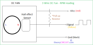 3 wire dc fan rpm reading
