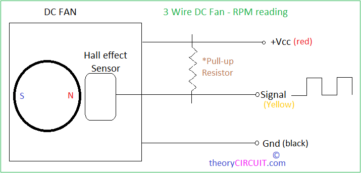 Reading DC fan RPM with Arduino on light sensor wiring diagram, photoelectric sensor wiring diagram, hall sensor motor, hall sensor cable, hall sensor ic, chamberlain sensor wiring diagram, throttle position sensor wiring diagram, camshaft position sensor wiring diagram, oxygen sensor wiring diagram, garage sensor wiring diagram, hall sensor switch, speed sensor wiring diagram, reed sensor wiring diagram, knock sensor wiring diagram, hall sensors for position, flow sensor wiring diagram, proximity sensor wiring diagram, pressure sensor wiring diagram, hall effect switch wiring diagram, hall sensor flywheel,