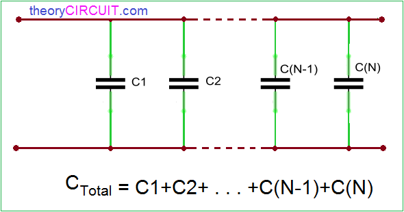 Capacitors In Series Circuit Simulator
