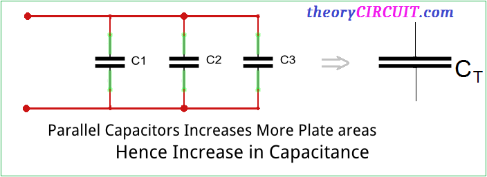 parallel capacitor