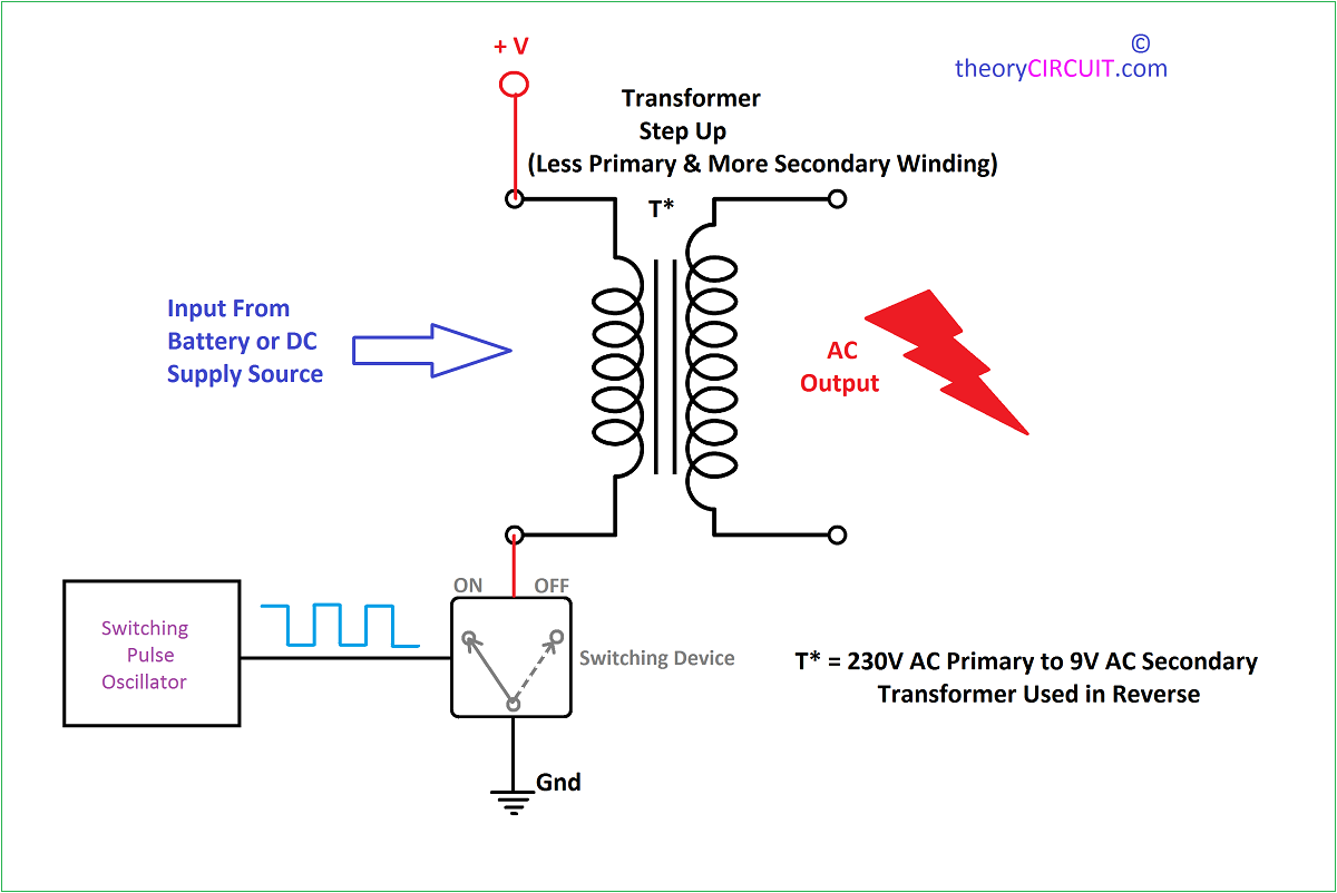 Simple Inverter Circuit Using Ic 555 Diagram Of Welding Transformer How Works