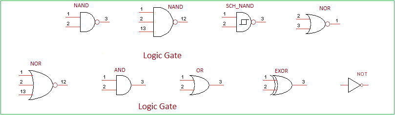 Basic Logic Gates Truth Table