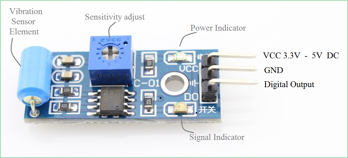 68 Tip Logic Level Fets N Channel as well Arduino Traffic Light Controller furthermore Kwh Meter 1 moreover Diy in addition Uk Emu Cabs 3xxx. on digital switch circuit
