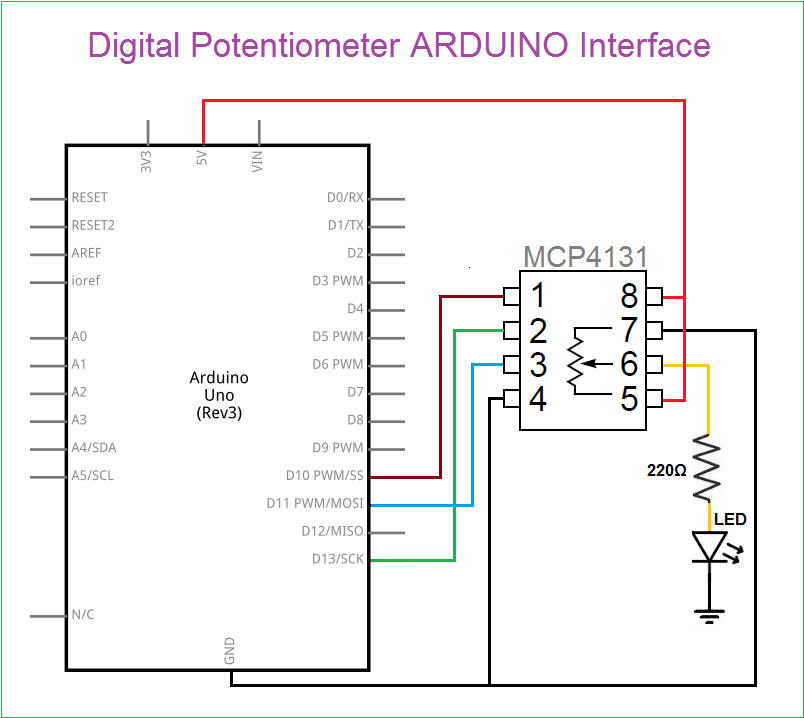 Arduino sda and scl