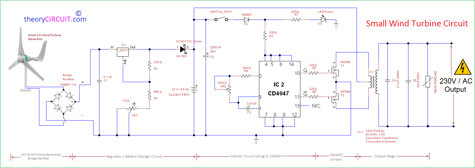 circuit diagram-wind turbine generator