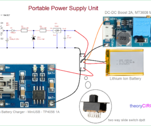 Portable Power Supply Unit