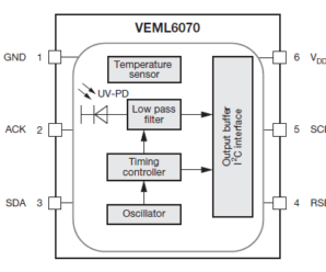 VEML6070 UV Sensor Arduino Interface