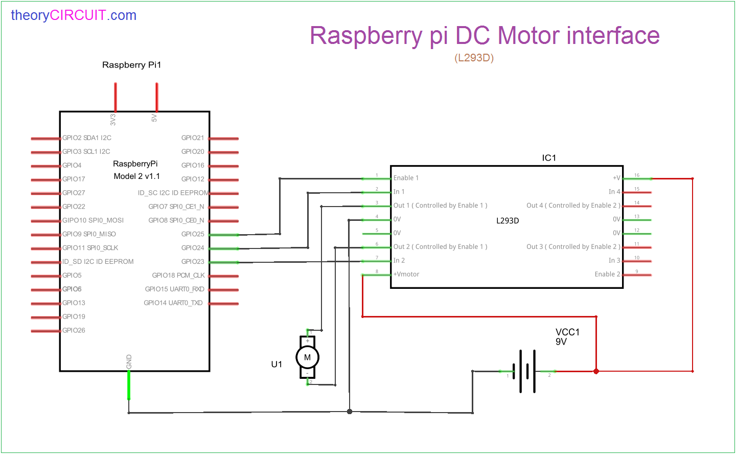 Coding Raspberry pi to Interface DC Motor