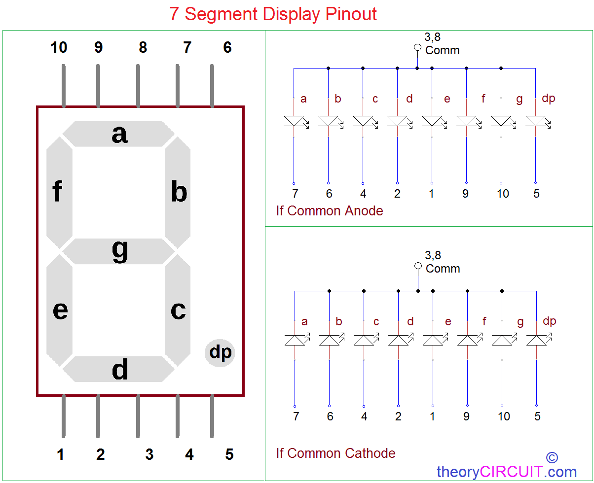 7 segment arduino interface7 segment display pinout