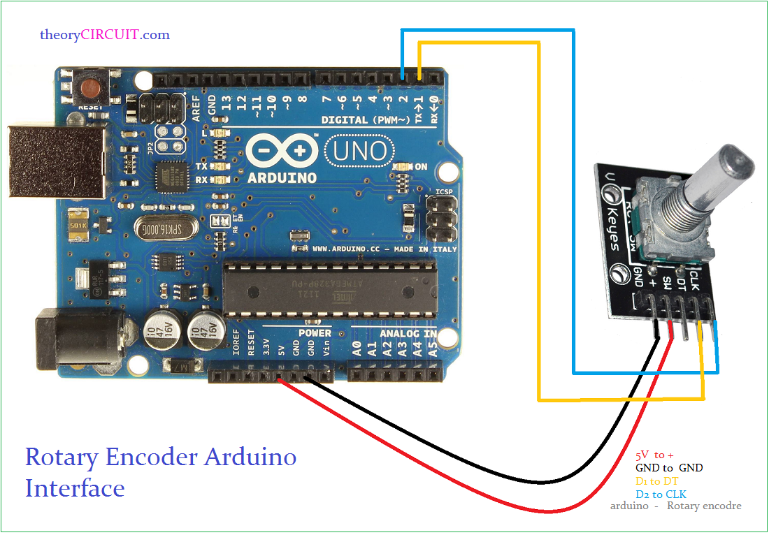 Arduino Rotary Encoder Interface Incremental Wiring Diagram Connect The Power Supply Pins Of To Board As 5v And Gnd Then Clk Out A Pin Digital D2
