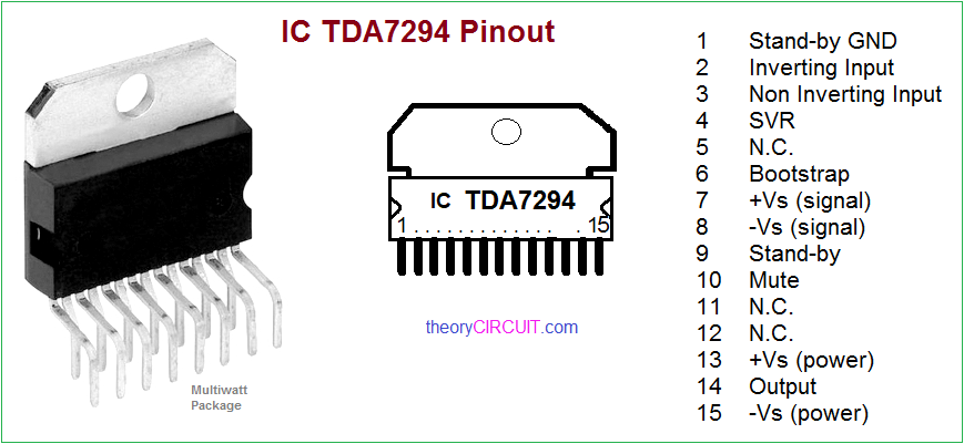 TDA7294 Subwoofer Amplifier Circuit