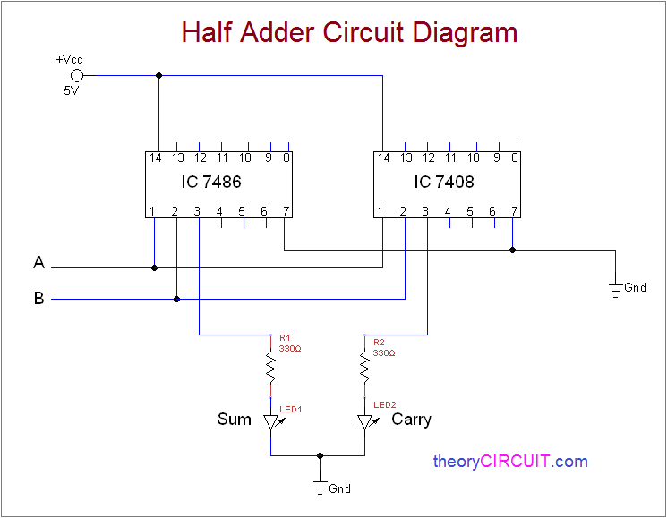 Half Adder Circuit Diagram
