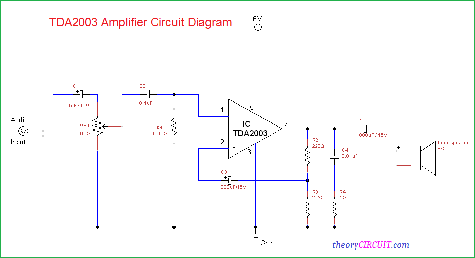 Awesome Tda2003 Amplifier Circuit Diagram Wiring Database Aboleterrageneticorg