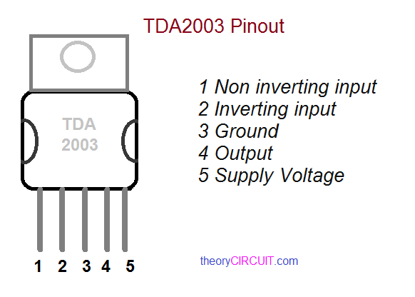Image Result For Diy Tda Amplifiera
