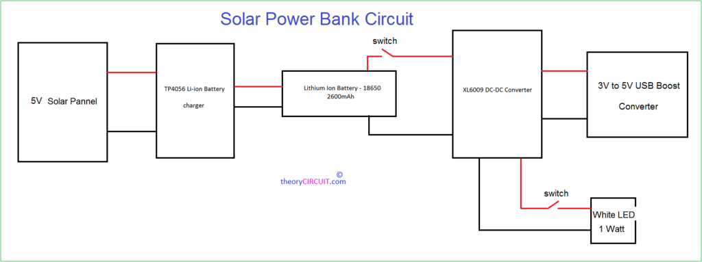 Solar    Power Bank Circuit