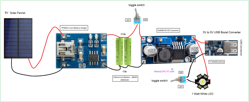 Way Mini Switch Circuit Breaker Panel V V in addition Htb Y Azhpxxxxxkxxxxq Xxfxxx likewise Diagram Crop likewise Mohoo A Intelligent Charge Controller also V Wcl. on solar panel to battery connect