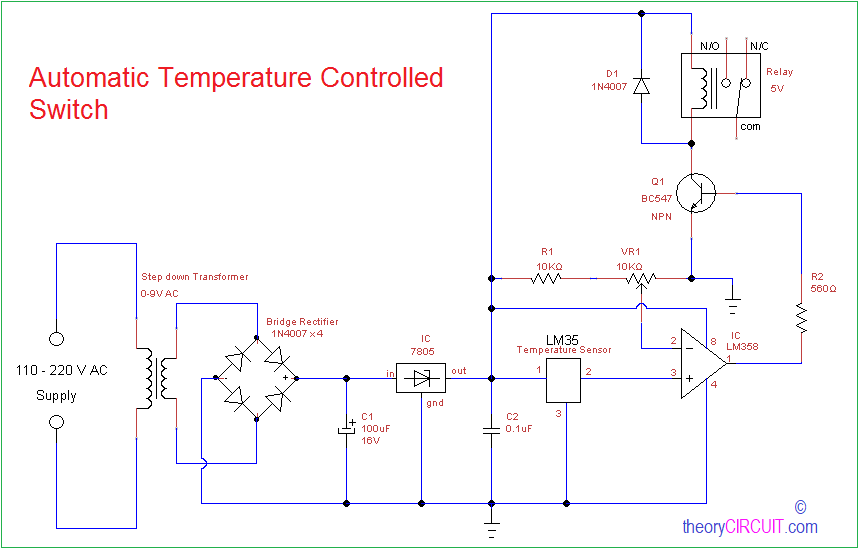 Automatic Temperature Controlled Switch