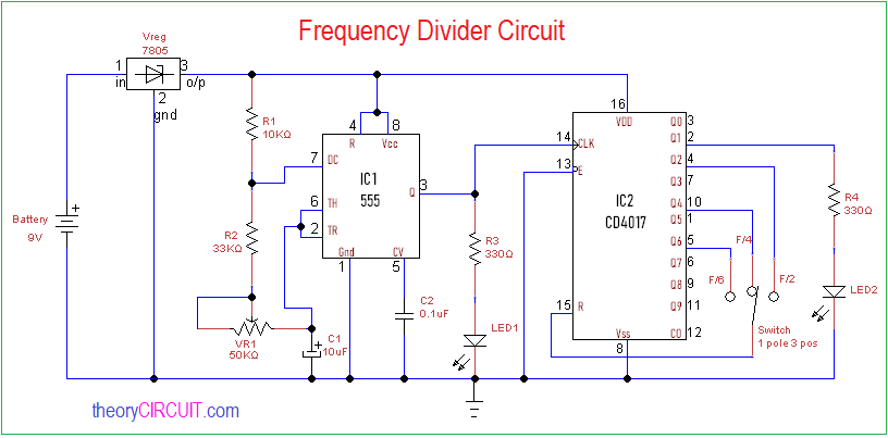 Frequency Counter Theory : Frequency divider circuit