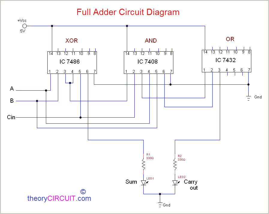 Strange Full Adder Circuit Diagram Wiring Cloud Oideiuggs Outletorg