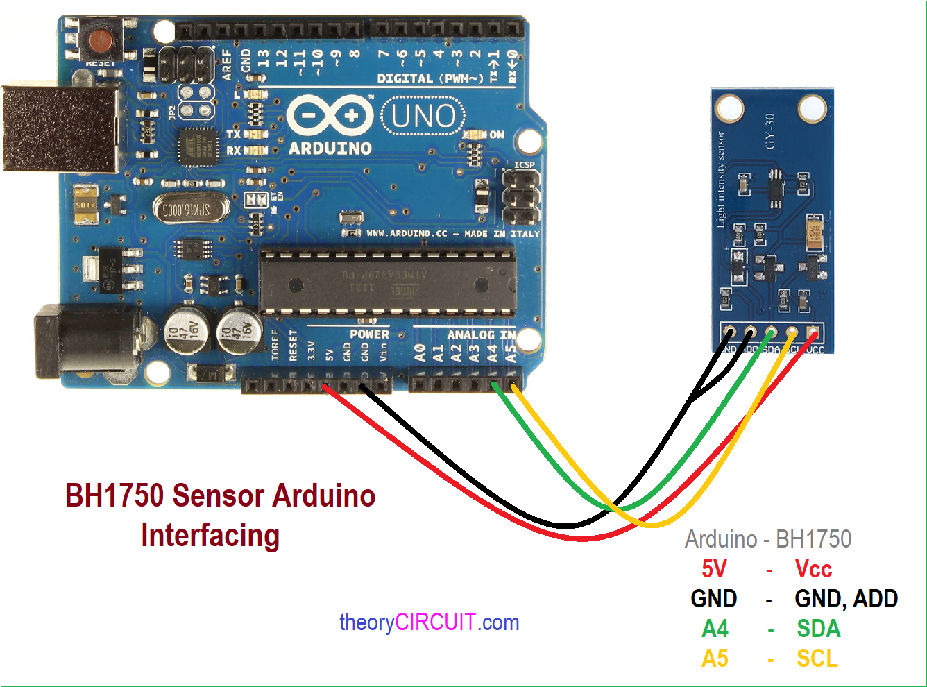 Arduino.h download github