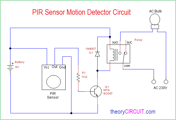 pir motion detector circuitcomponents required pir sensor; 5v relay